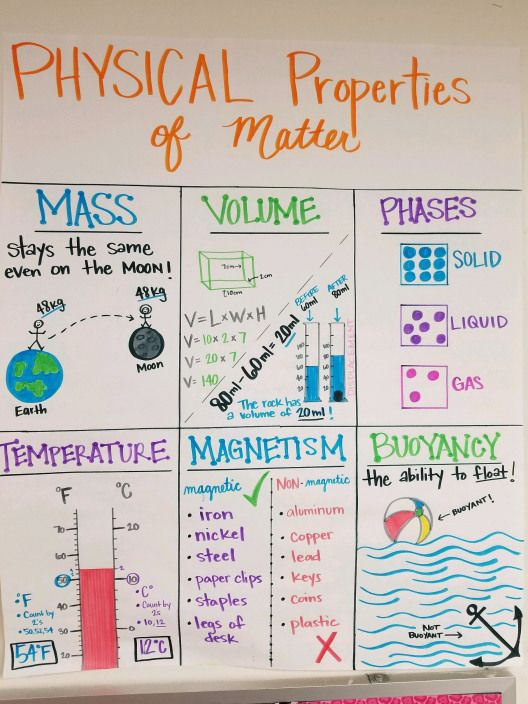 Physical Properties Of Matter Matter Properties Of Matter Physical Properties Of Matter Properties Of Matter Physics And Mathematics Physical properties of matter worksheet