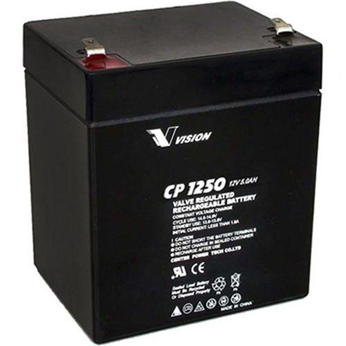 Osi Batteries Craftsman 41b822 Replacement Garage Door Opener