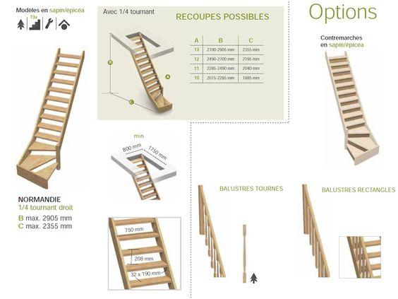escalier normandie en sapin echelle de meunier pas cher. Black Bedroom Furniture Sets. Home Design Ideas