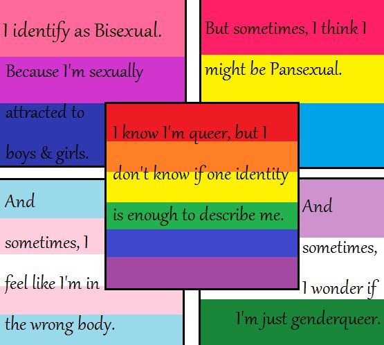 Bisexualll