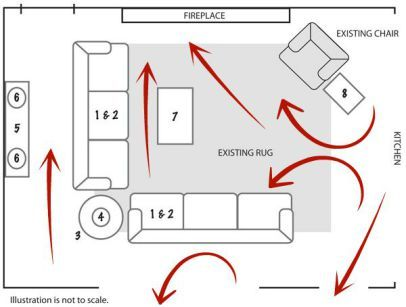 furniture arrangement tips