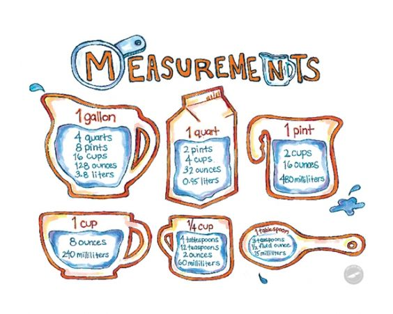measurements ingredient measurement conversion chart from teaspoons to gallons and from