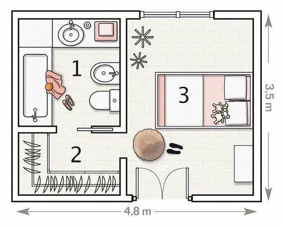 Progettare una cabina armadio in camera da letto con bagno ...