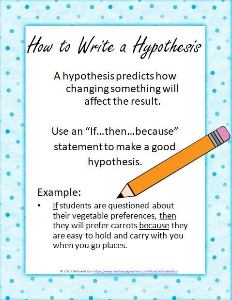 Hypothesis Writing Practice Hypothesis Writing Practice Elementary Writing