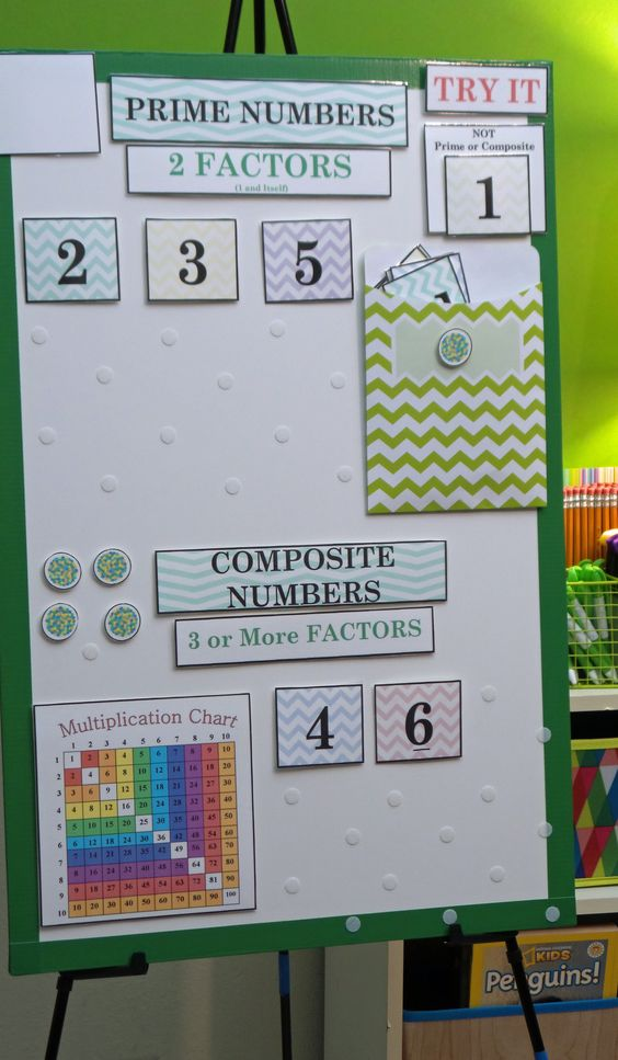 Prime and Composite Anchor Chart {plus a freebie!} by Crafting - prime number chart