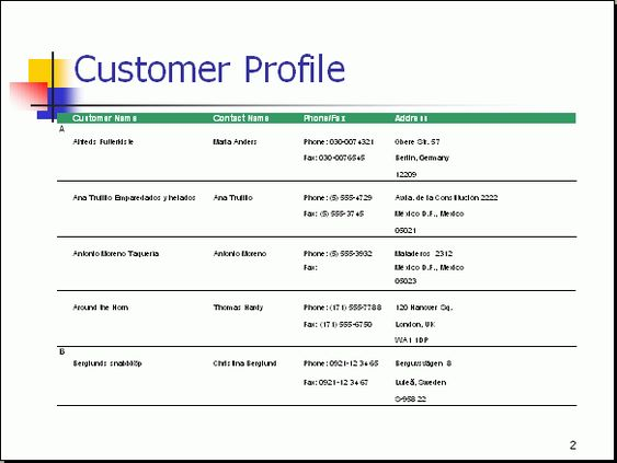 target customer profile of nike Everything we do starts with the consumer, nike ceo mark parker told investors during an earnings call in 2015  nike just does it - keeping an eye on the customer  customer value is the .