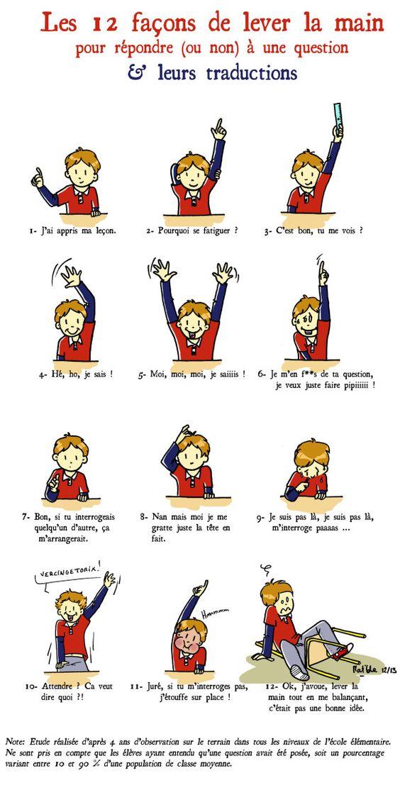 les 12 façons de lever la main pour répondre ou non à une question (Blog: journal d'une PE)