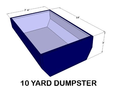 Be Sure To Compare Dumpsters That Are Exactly The Same Dimensions When Comparing Price Ranges Http Comparedumpsters Com Dumpsters Dumpster Hiring