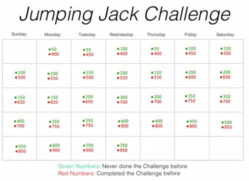 Jumping Jack Challenge | Exercise | Pinterest | Jumping ...