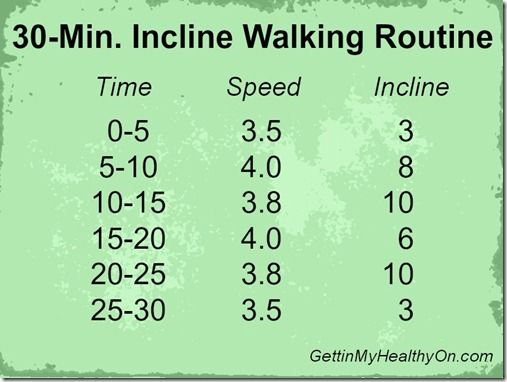 30 min incline walking routine thumb I <3 Running Shoes + How to Break in New Shoes