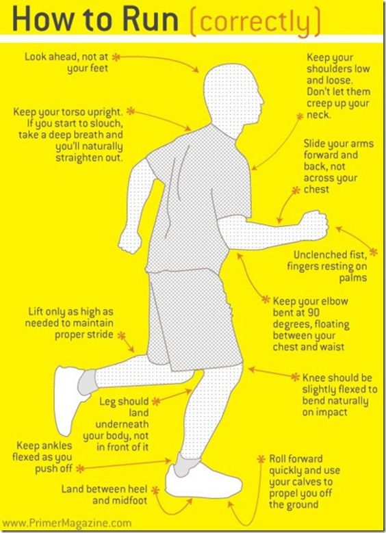How to run, correctly