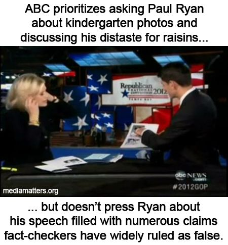 How will voters inform themselves on candidate policies with media coverage like this?    In contrast, CBS used their time with Ryan to point out where he failed at facts.