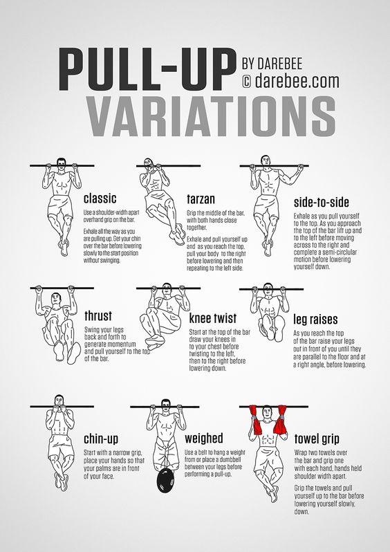 Pull-Ups Guide - Variations