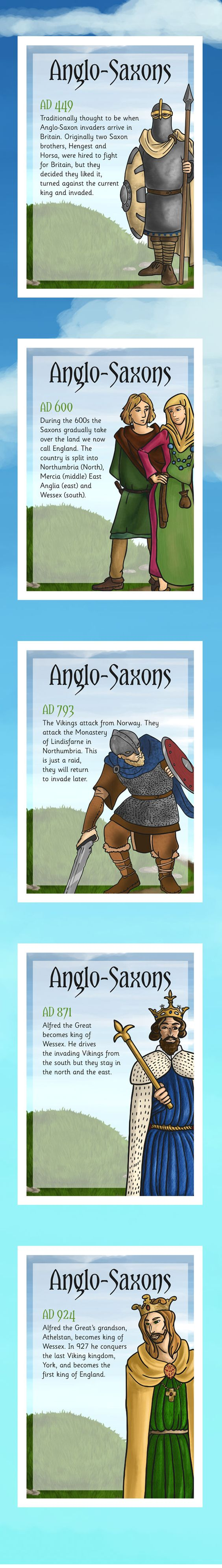 KS2 History Timelines- Anglo Saxons Timeline Posters
