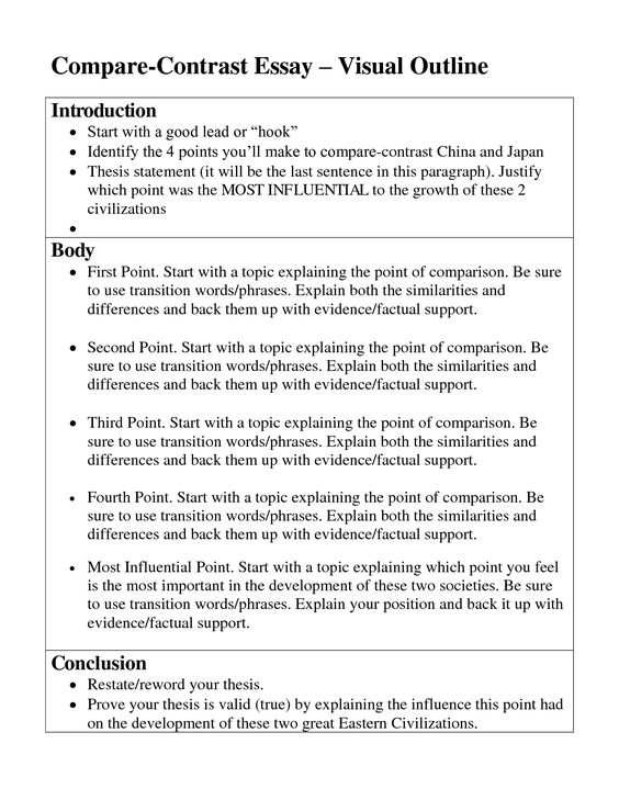 comparison essay introduction outline A compare and contrast essay is one of the easiest essays one can write this paper is present in most academic settings and careers hence most people will come across it at one point.