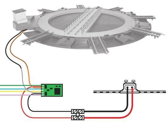 Turntable Wiring Installation Modelrailway Model Train Layouts Ho Model Trains Model Train Sets