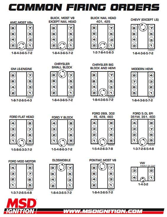 Chart Of Common V8 Firing Orders Courtesy Msd Automotive Repair Auto Repair Car Mechanic