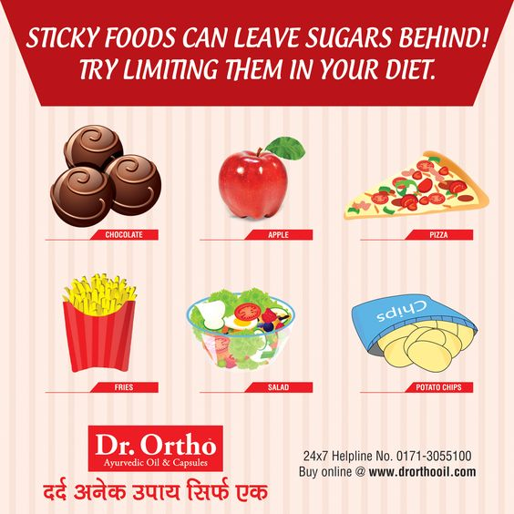 Which Food Shuld Be Exclude From your Daily Life ? Comment, Like & Share with Everyone.  Buy Dr Ortho Products Online : www.drorthooil.com | 24X7 Helpline: 0171-3055100