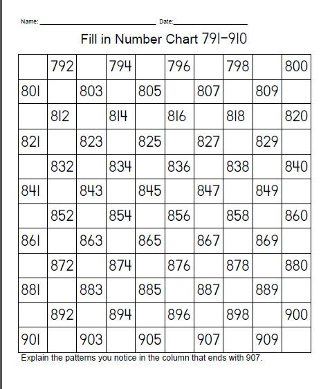 fill in number charts for numbers over 100   Teaching Math ...