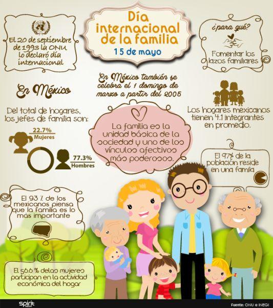 dia-de-la-familia-infografia-dia-de-la-familia2 | Familia | Pinterest