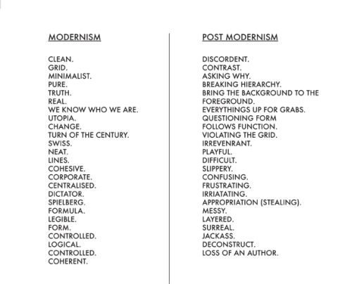 Modernism Vs Post Modernism A Comparison Chart That Helps