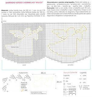 ATELIÊ ARTE DE BORDAR: Gráficos Natalinos em crochê