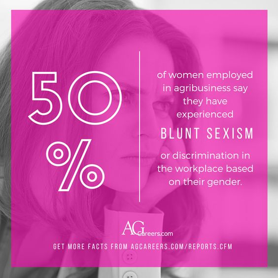 More brow-raising stats from our Gender Roles \ Equality in - hr report