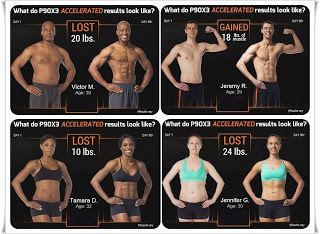 Wanna be a part of  a P90X3 Test Group???Be the First to Get P90X3 and Be A Part of an Exclusive Test Group.  (Limited spots available.  Reserve your spot today!)