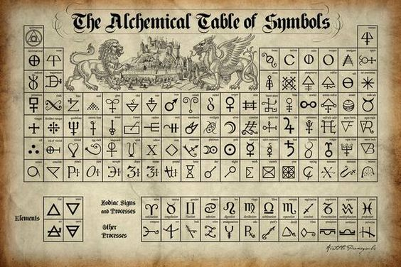 The alchemical table of symbols: