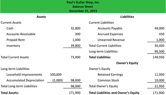 Superior Income Statement Example Accounting Pinterest Accounting   Financial  Balance Sheet Template Ideas Financial Balance Sheet Template