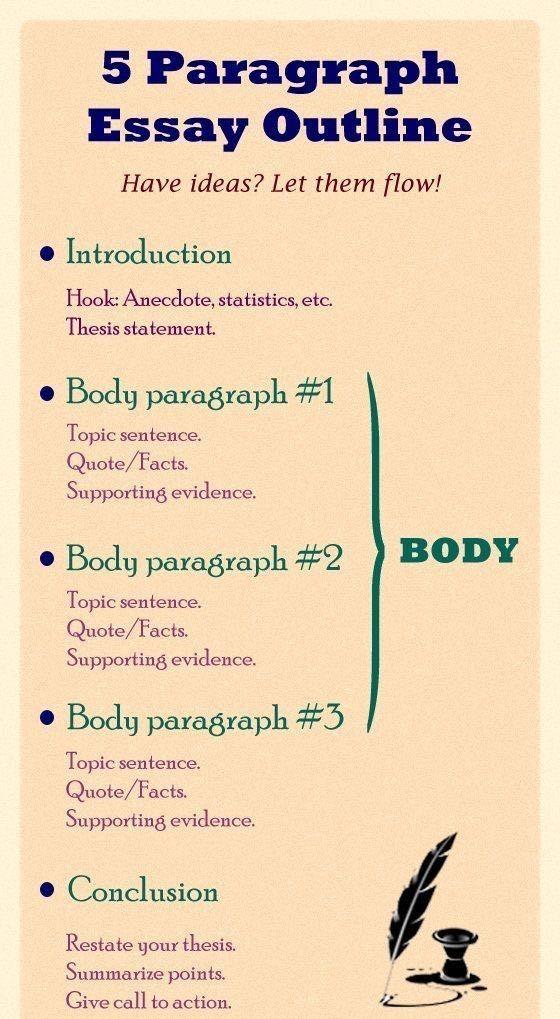 Dissertation Service Essayinusa Essay Tip Study Writingtip Help Insparation Student Quote U Writing Skill In 5 Days