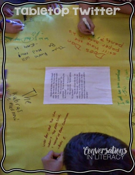 Tabletop Twitter: The teacher chooses a passage from a book for students to respond to. Student write their own response and then move around to respond to what another student said. Since this is a Twitter-inspired activity there is no talking and short responses.