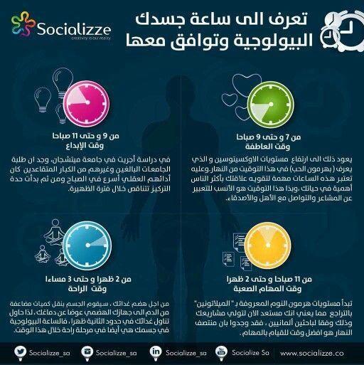 مهارات تعرف على ساعه جسدك البيولوجية وتوافق معها Self Development Books Intellegence Learning Websites