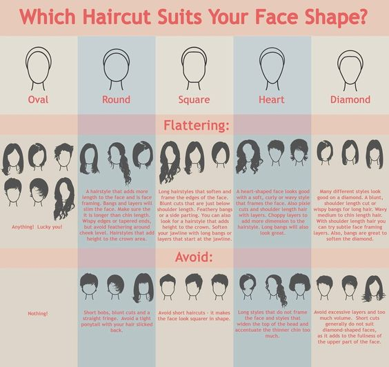 Hairstyles per face shape