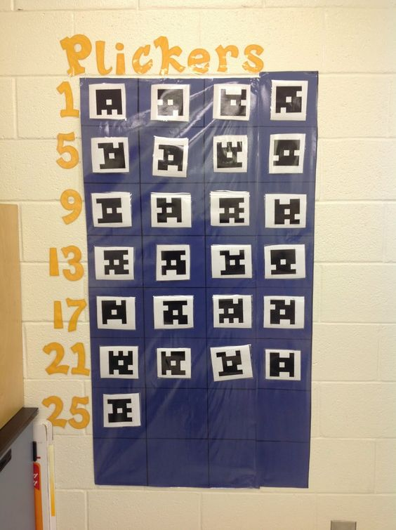 My 8th Grade World: Plickers...What?!