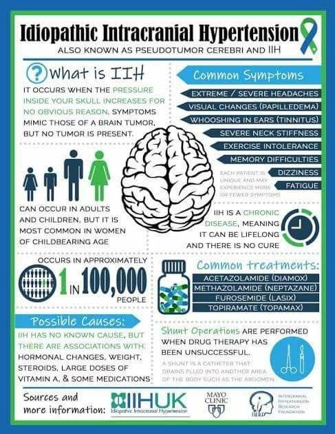 idiopathic intracranial hypertension symptoms headache nem magas vérnyomás esetén diuretikumok