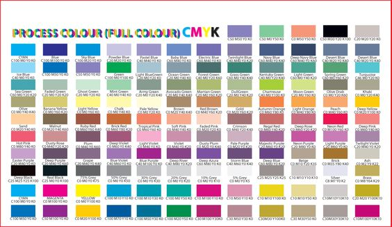 Web Safe Color Chart * April 27, 2012 * By Cheatsheetmiester * Web * No  Comments Have You Ever Been To A Site With Great Cu2026 | Pinterest