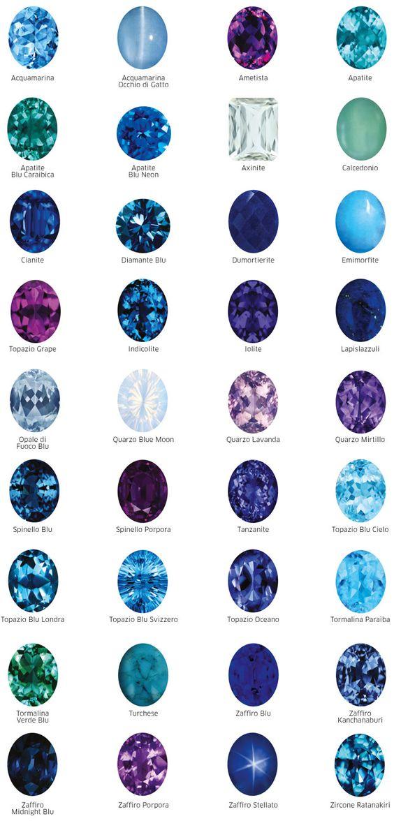 Le pietre preziose dal blu al viola