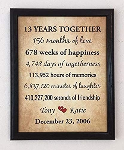 Buy Framed 13th Anniversary Gifts Couple 13 Year Anniversary Gifts Him G 1 Year Anniversary Gifts 15th Wedding Anniversary Gift 13th Wedding Anniversary Gift