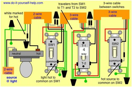 50 6 Way Light Switch Wiring Diagram Zu6e Light Switch Wiring Installing A Light Switch Switch