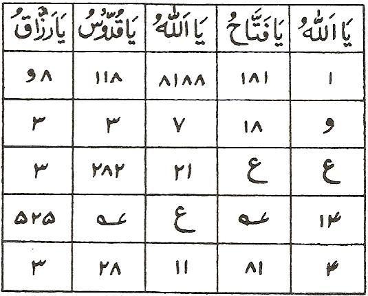 رد الضالة حصري Text On Photo Islam Facts Islamic Phrases