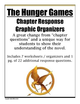 book response for hunger games Why is the hunger games so popular it's not an accident suzanne collins  knew exactly what she was doing and modern writers would do well to follow her .