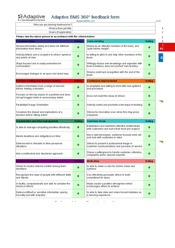 Arathi T (8398arathi) en Pinterest - 360 degree feedback form