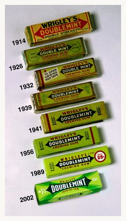 Timeline of Wrigley's Double Mint Gum package design