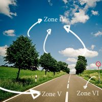 Understanding and Using the Zone System for Correct Exposure