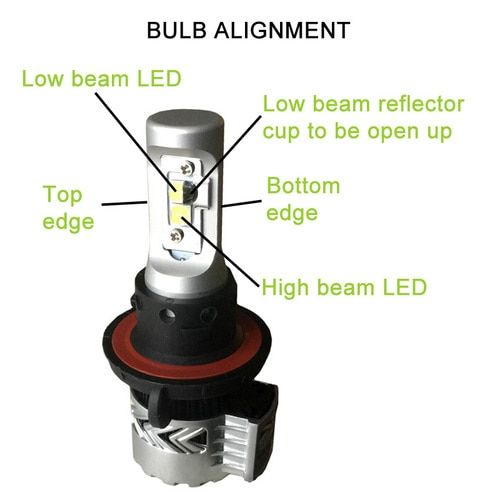 H13 8g G8 Led Kit Led Headlights Led Kit Automotive Led Lights