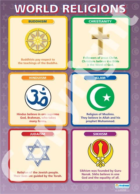 the characteristics and the history of the five major religions of the world Describe the major religions in europe: include judaism, christianity, and islam your task take out a piece of paper and something to write with create a tree map titled major religions of europe make three branches and call them judaism, christianity, islam monotheism judaism, christianity, and islam are major faiths that are examples of.