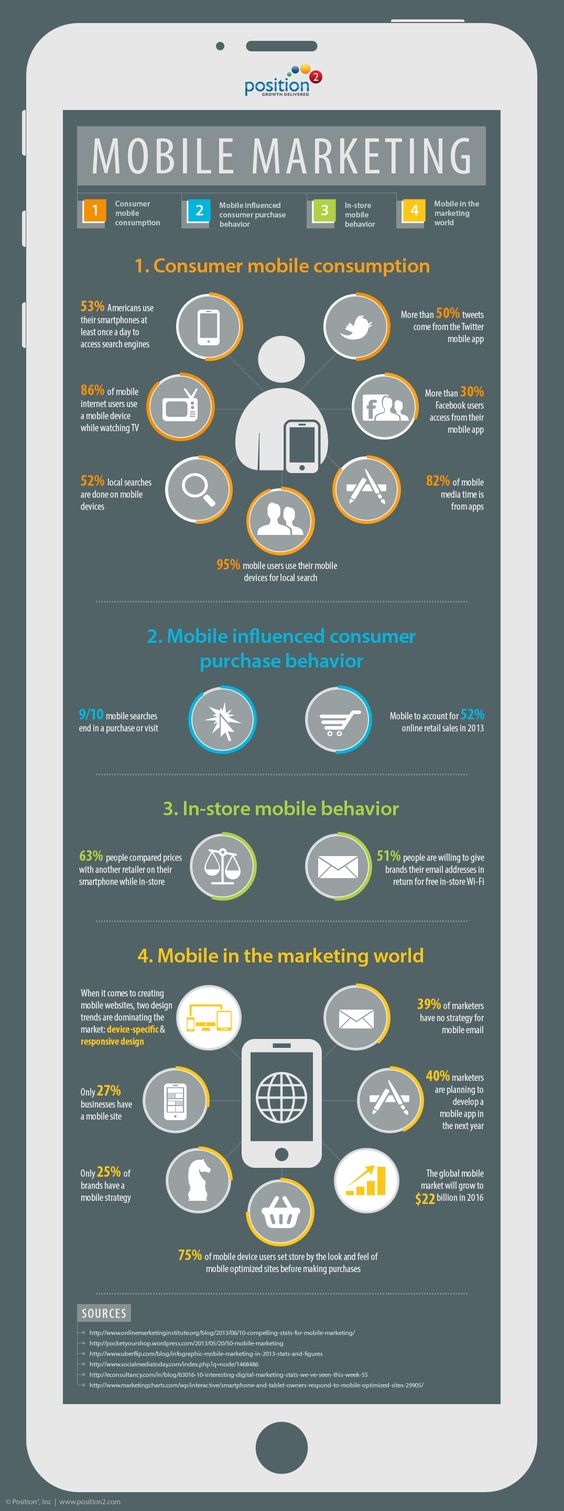 Datos acerca del marketing de móviles y la publicidad. Mobile Advertising | Propel Marketing