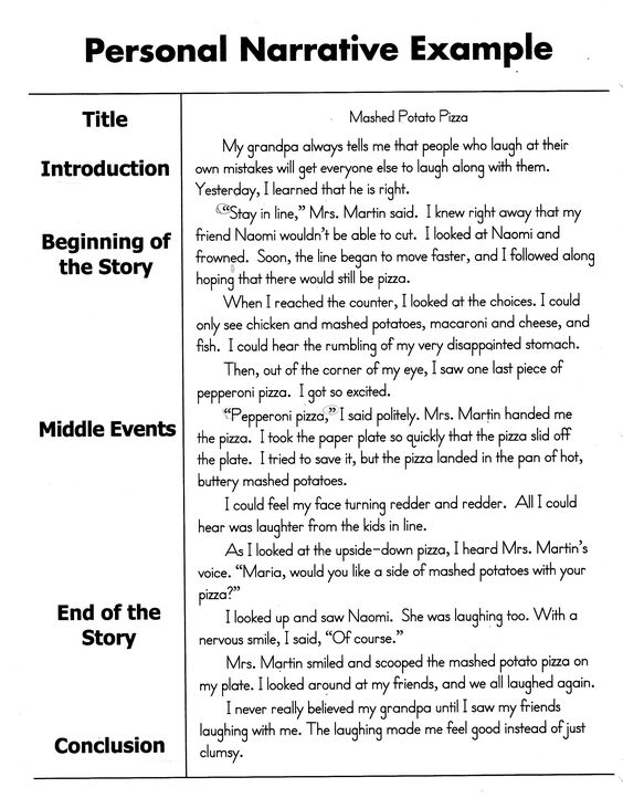 How To Write A Personal Narrative Essay For 4th 5th Grade OC - examples of interests