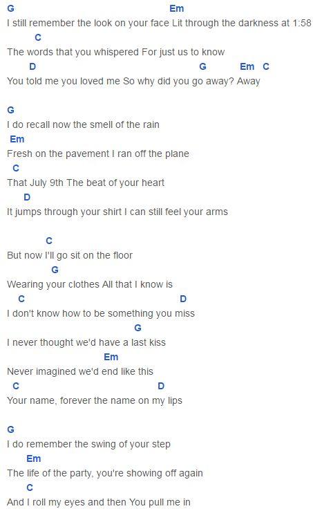 Guitar Chords Last Kiss